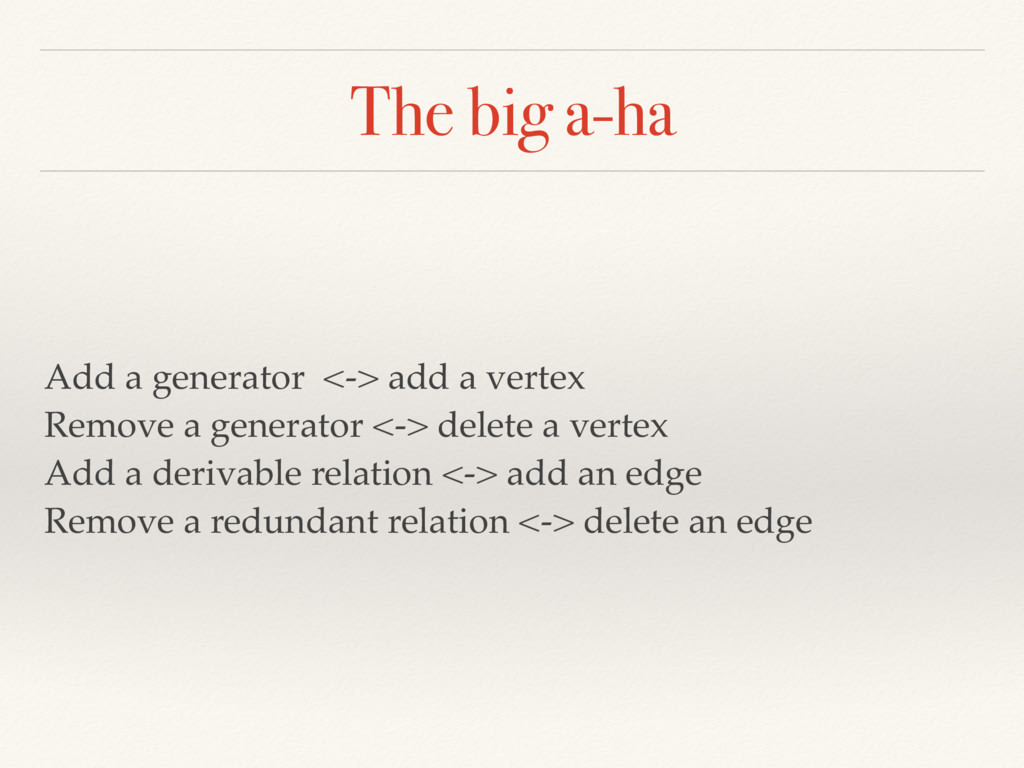 The big a-ha Add a generator <-> add a vertex