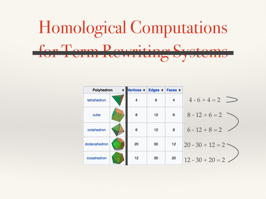 Homological Computations for Term Rewriting Sys...