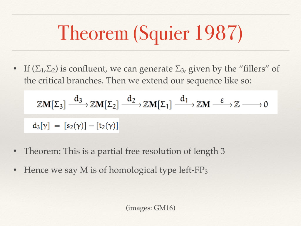 Theorem (Squier 1987) • If (Σ1,Σ2) is confluent,...