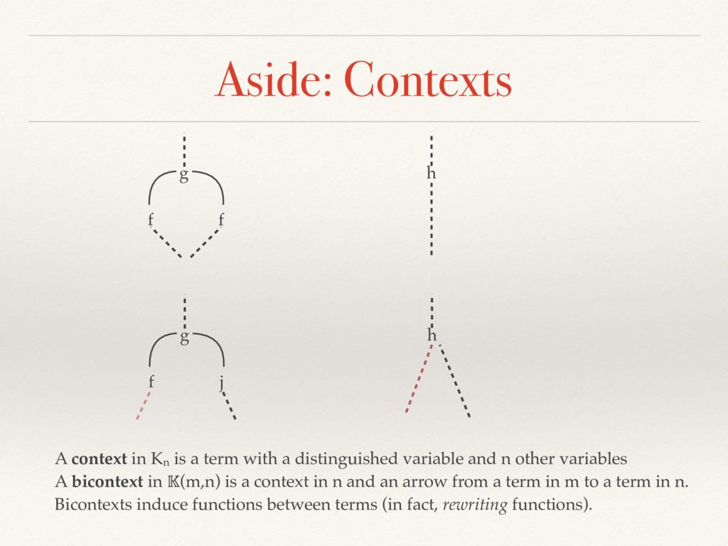 Aside: Contexts g f f h g f j h A context in Kn...