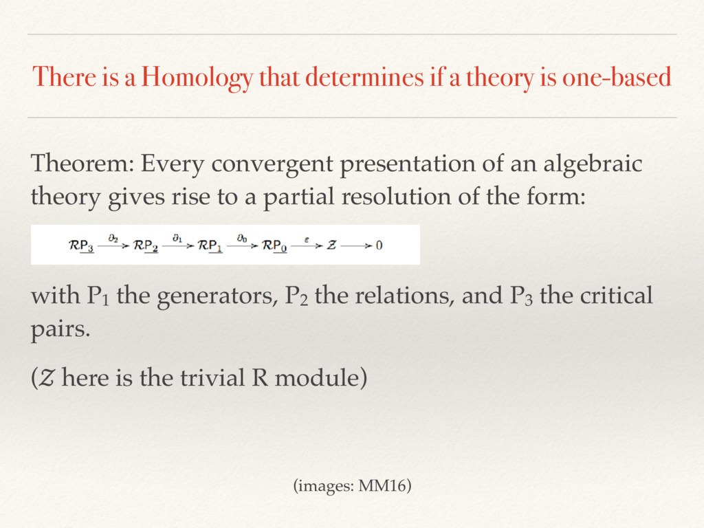 There is a Homology that determines if a theory...