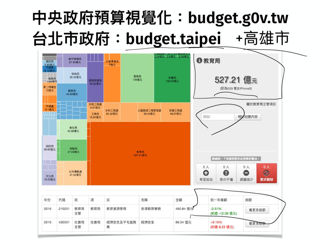 ݣ玖૱硰物budget.taipei Ӿ瓷硰毆ᓒ憙憽玕物budget.g0v.tw +ṛᵜ૱