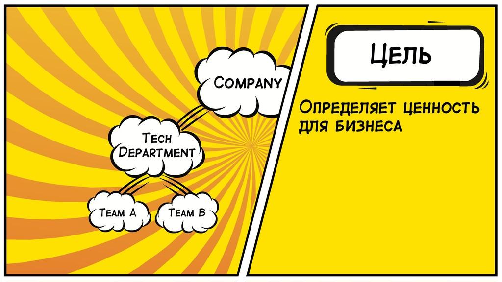Company Tech Department Team A Team B Цель Опре...