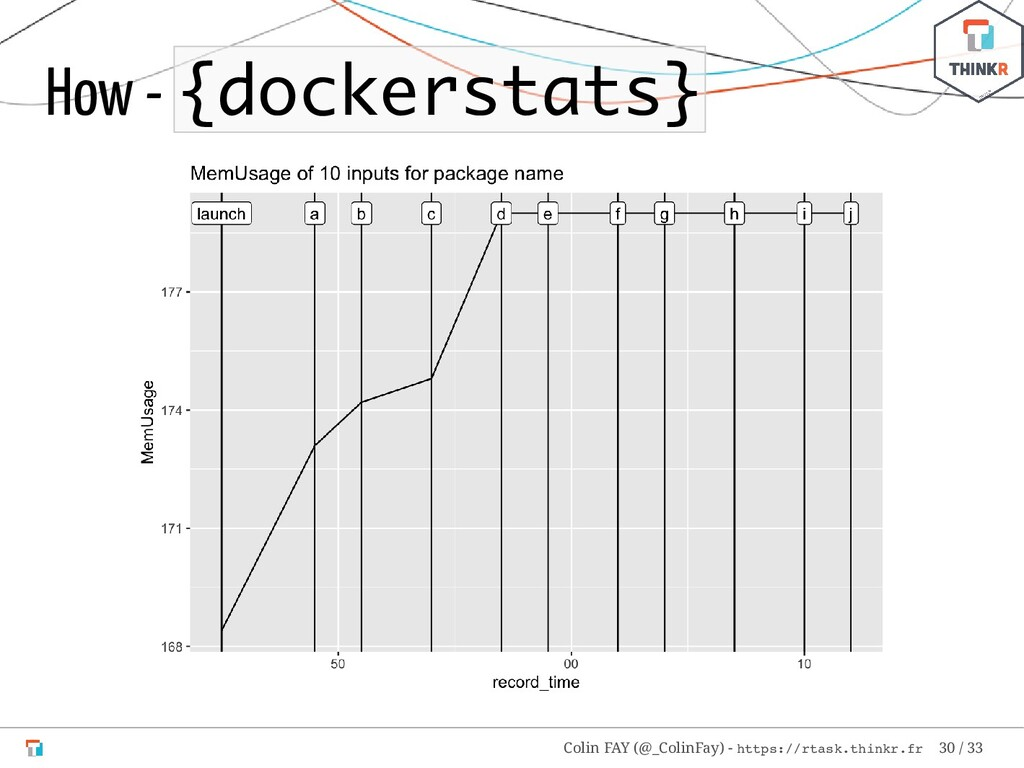 How - {dockerstats} Colin FAY (@_ColinFay) - ht...