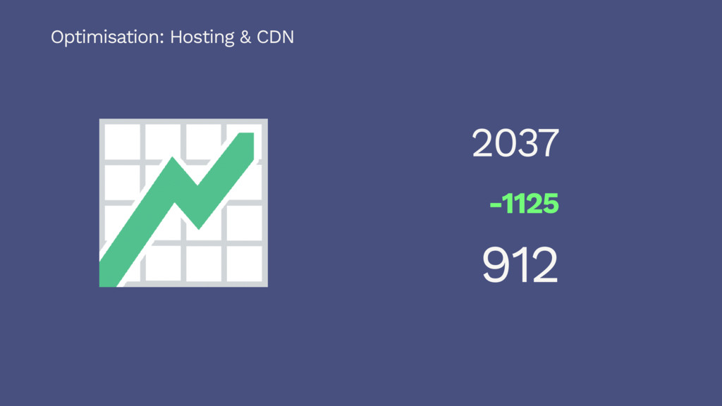 2037 -1125 912 Optimisation: Hosting & CDN