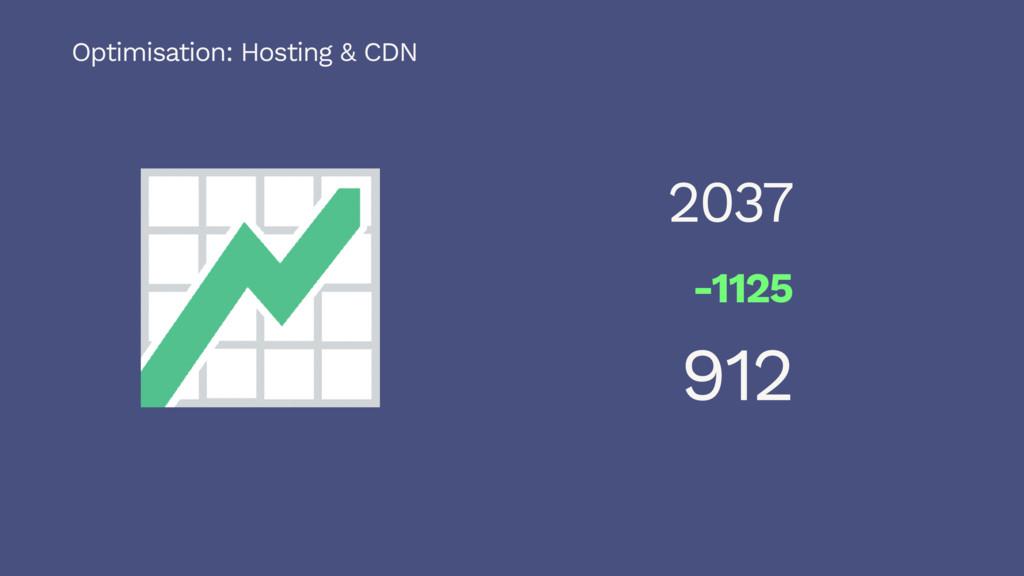 2037 -1125 912 Optimisation: Hosting & CDN