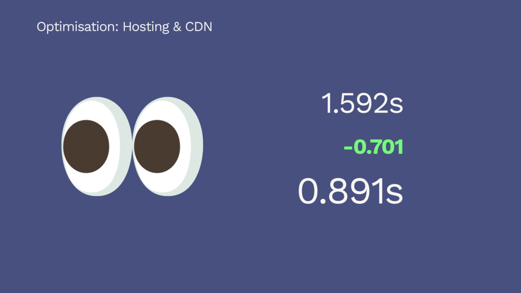1.592s -0.701 0.891s Optimisation: Hosting & CDN