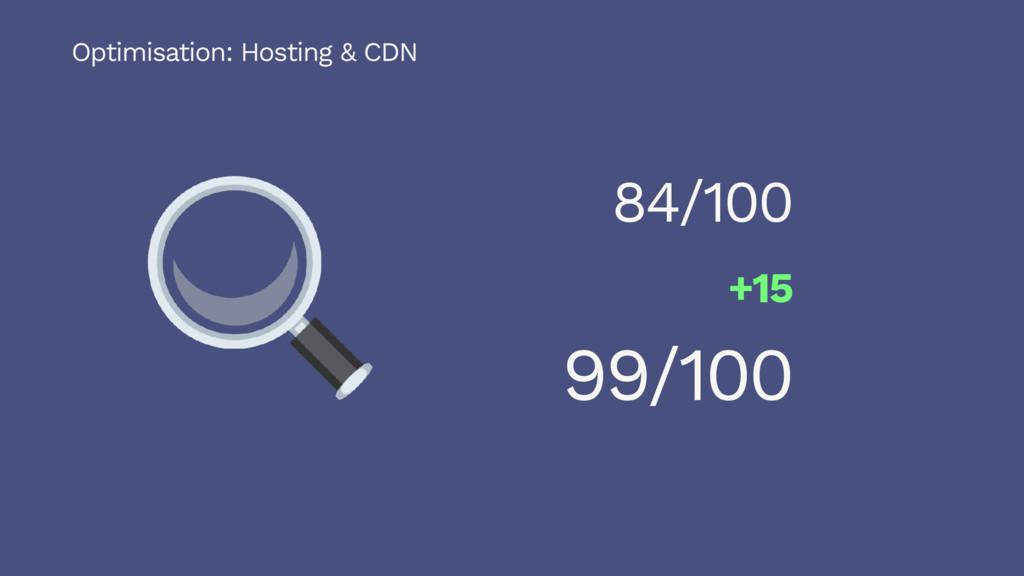 Optimisation: Hosting & CDN 84/100 +15 99/100