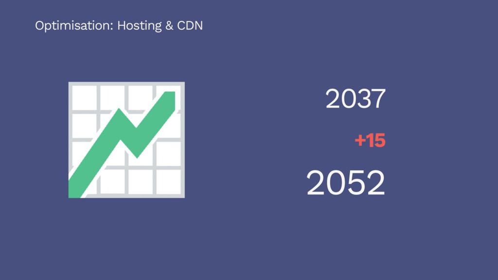 2037 +15 2052 Optimisation: Hosting & CDN