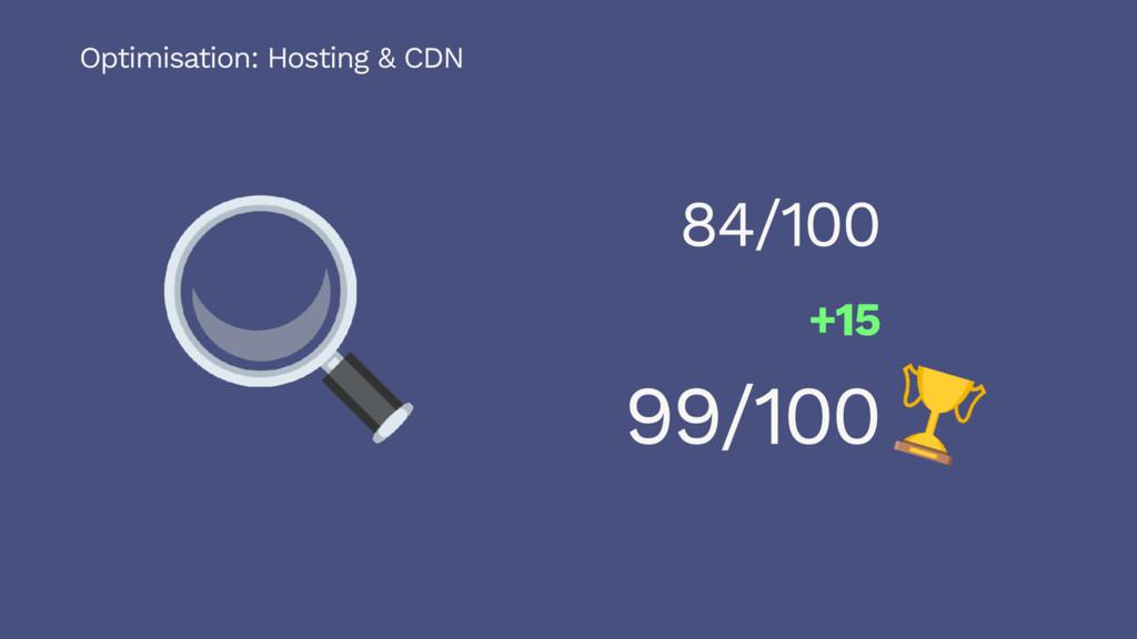 99/100 Optimisation: Hosting & CDN 84/100 +15