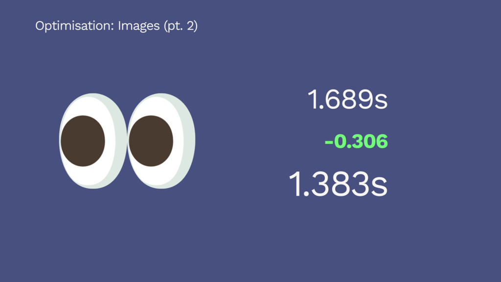 1.689s -0.306 1.383s Optimisation: Images (pt. ...