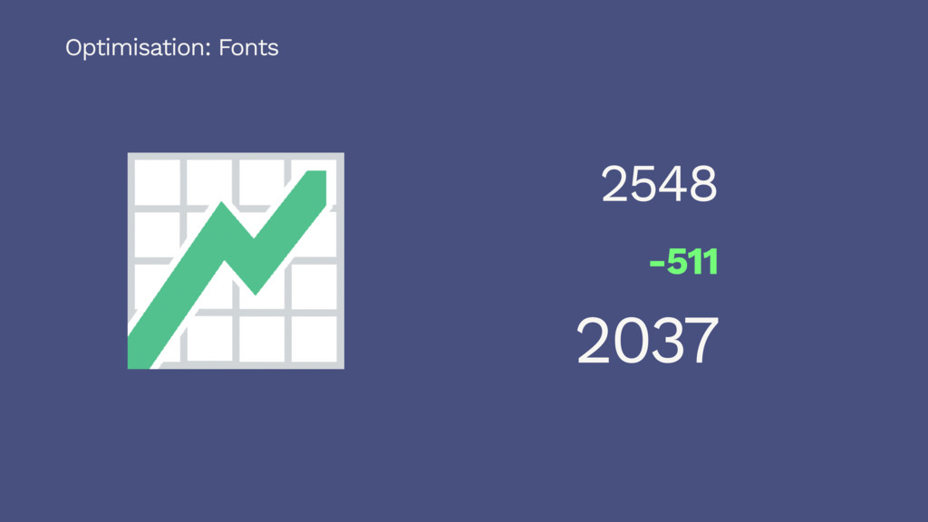 2548 -511 2037 Optimisation: Fonts
