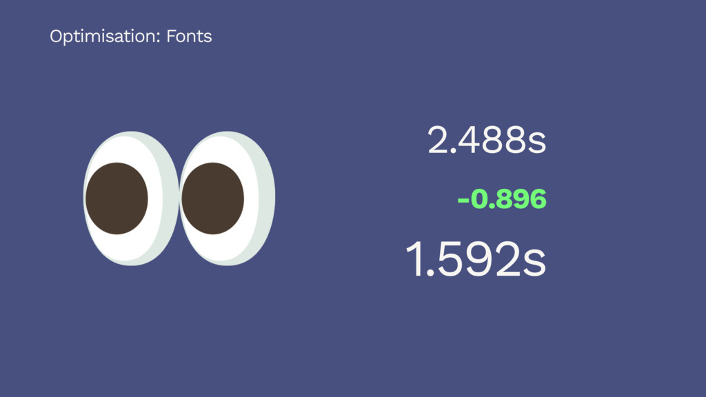 2.488s -0.896 1.592s Optimisation: Fonts