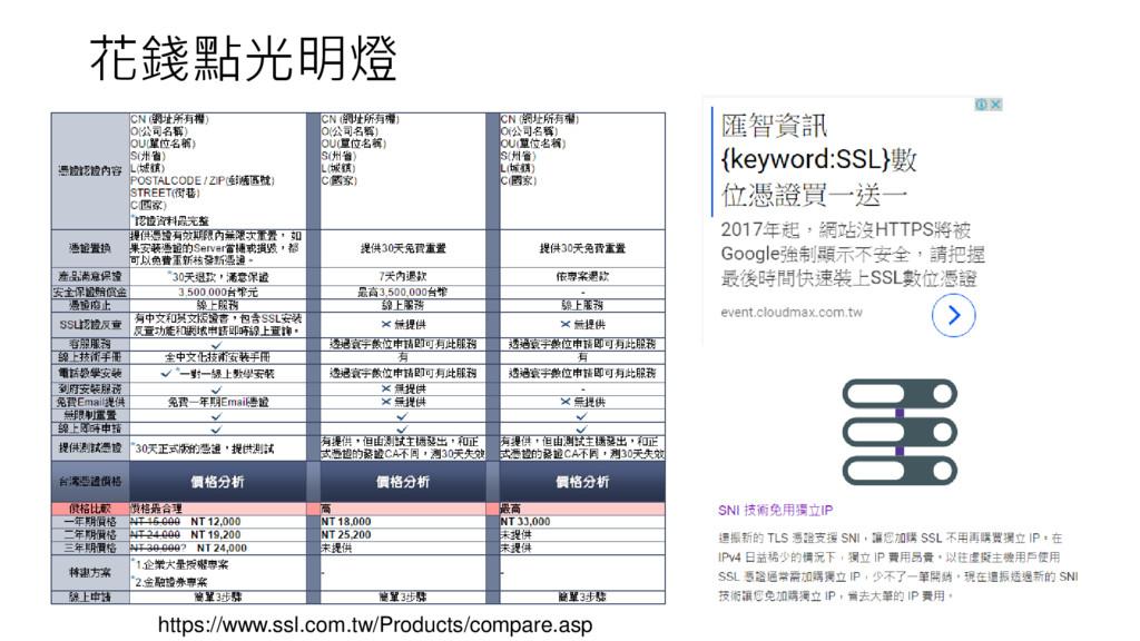 花錢點光明燈 https://www.ssl.com.tw/Products/compare....
