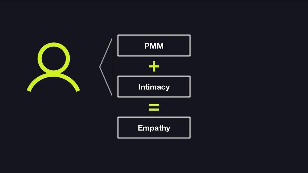 PMM Intimacy Empathy = +