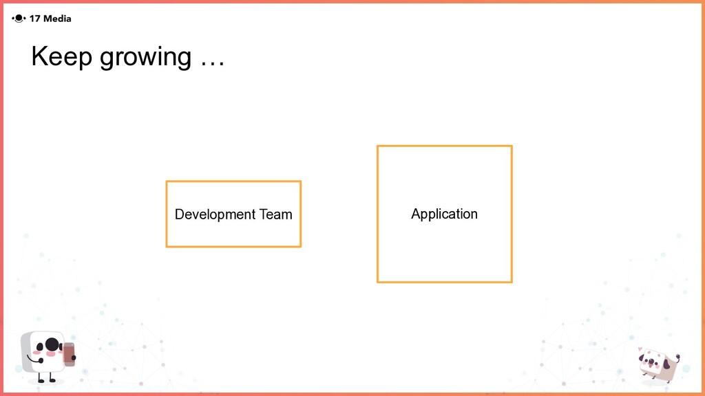 Keep growing … Application Development Team