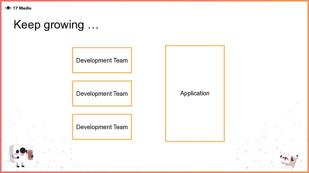 Keep growing … Development Team Application Dev...