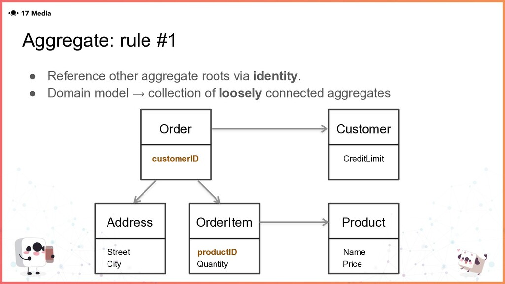 Aggregate: rule #1 ● Reference other aggregate ...