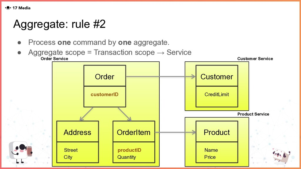 Aggregate: rule #2 ● Process one command by one...