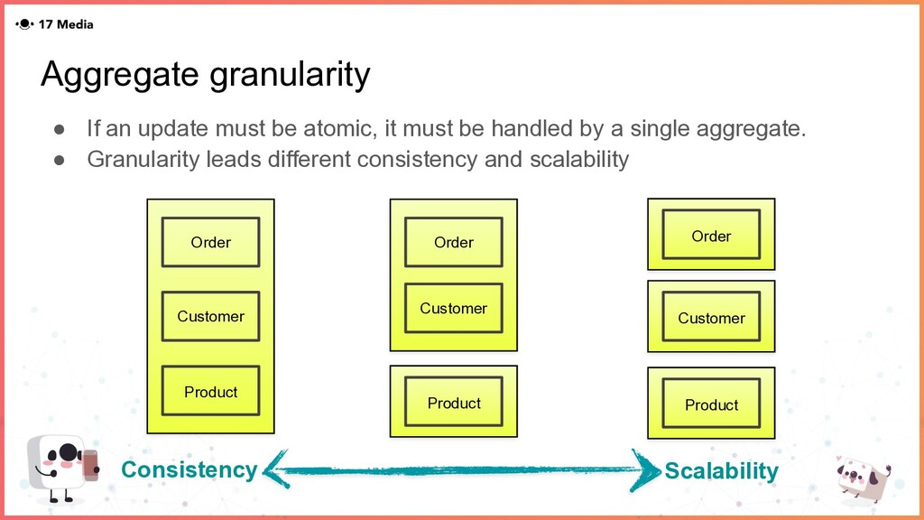 Aggregate granularity ● If an update must be at...