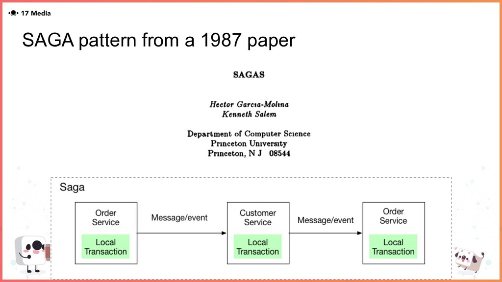 SAGA pattern from a 1987 paper