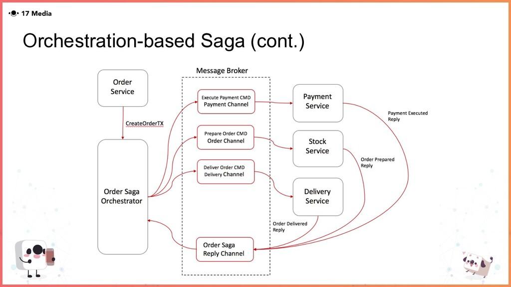 Orchestration-based Saga (cont.)