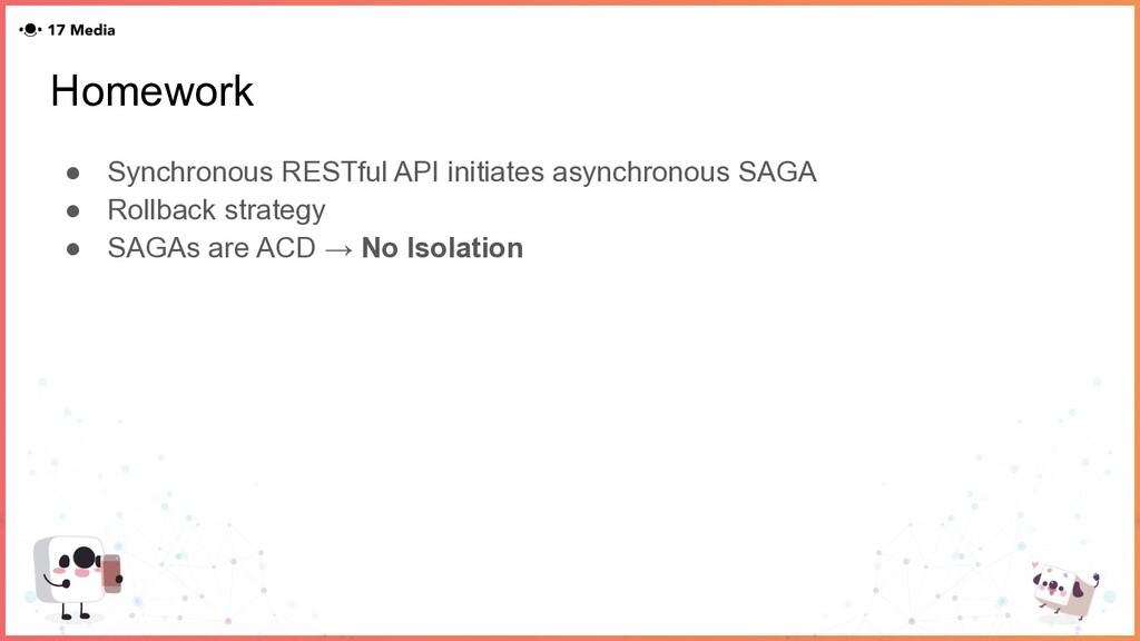 Homework ● Synchronous RESTful API initiates as...