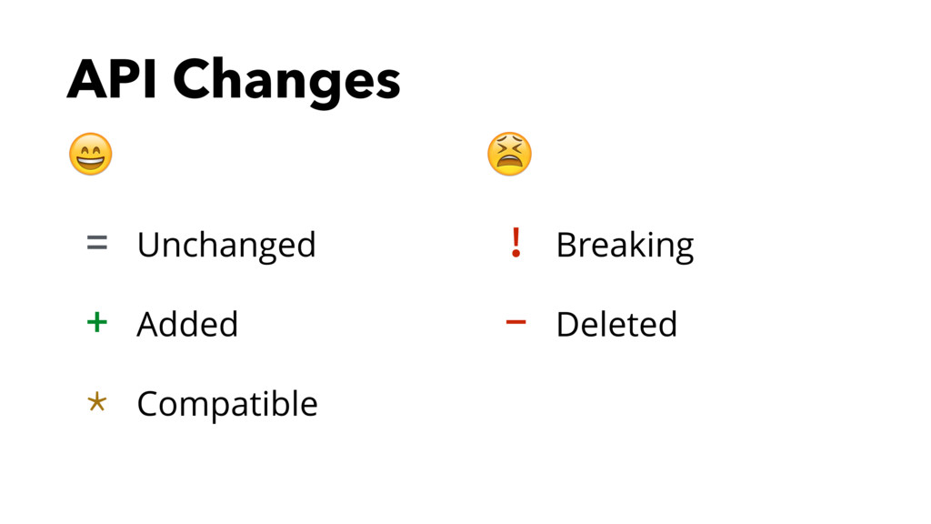 API Changes  = Unchanged + Added * Compatible  ...
