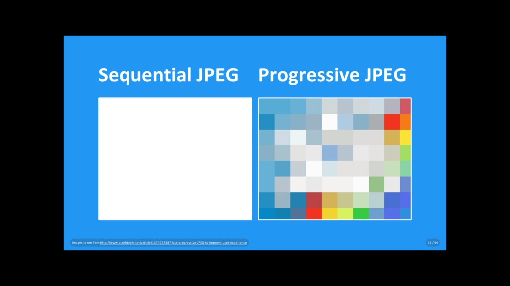 Sequential JPEG Progressive JPEG Images taken f...