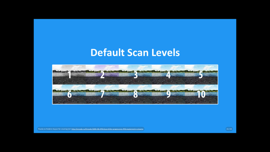 Default Scan Levels Thanks to Frédéric Kayser f...