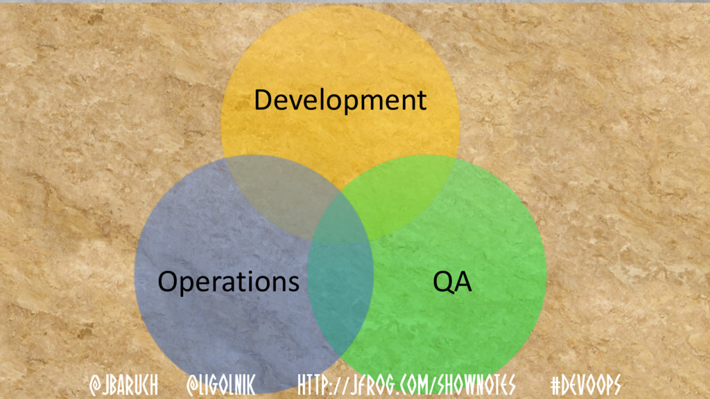 Development QA Operations @JBARUCH @LIGOLNIK HT...