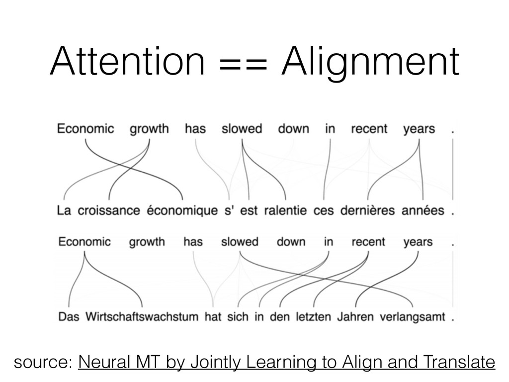 Attention == Alignment source: Neural MT by Joi...