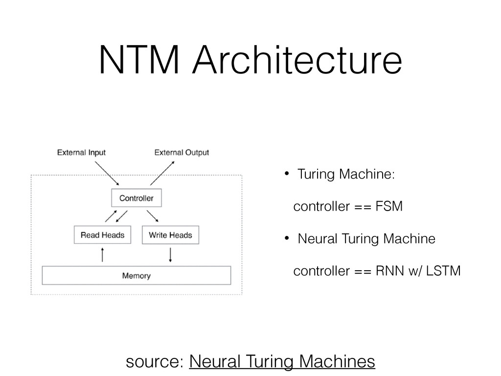 NTM Architecture source: Neural Turing Machines...