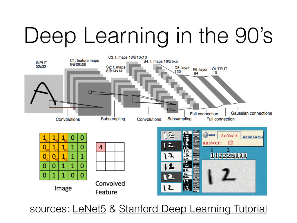 Deep Learning in the 90's sources: LeNet5 & Sta...