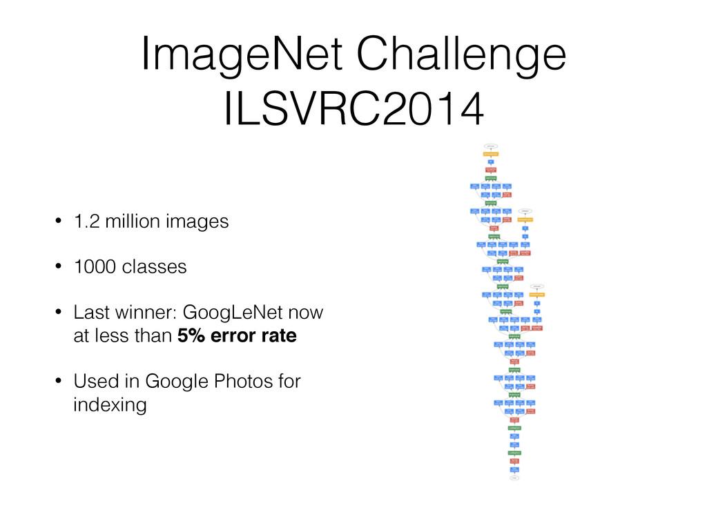 ImageNet Challenge ILSVRC2014 • 1.2 million ima...