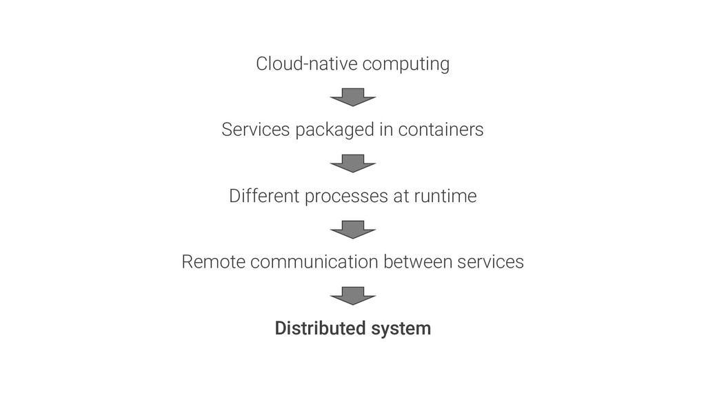 Different processes at runtime Remote communica...