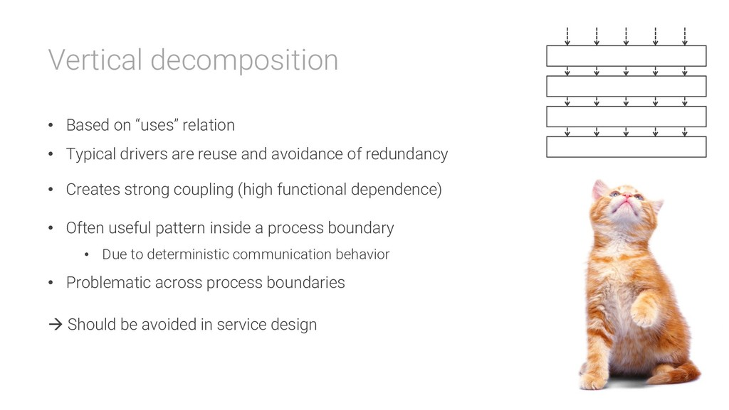 """Vertical decomposition • Based on """"uses"""" relati..."""