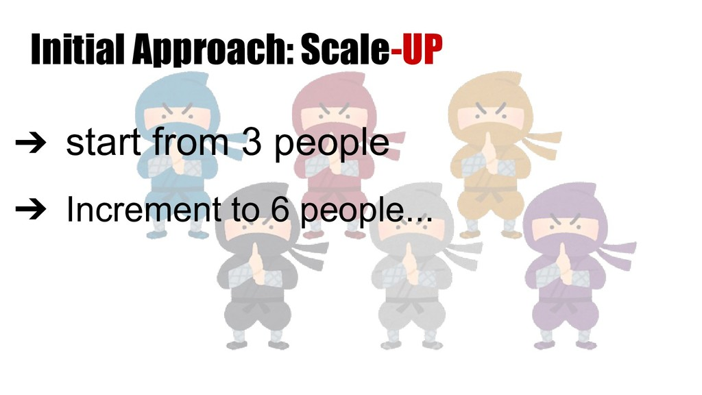 Initial Approach: Scale-UP ➔ start from 3 peopl...