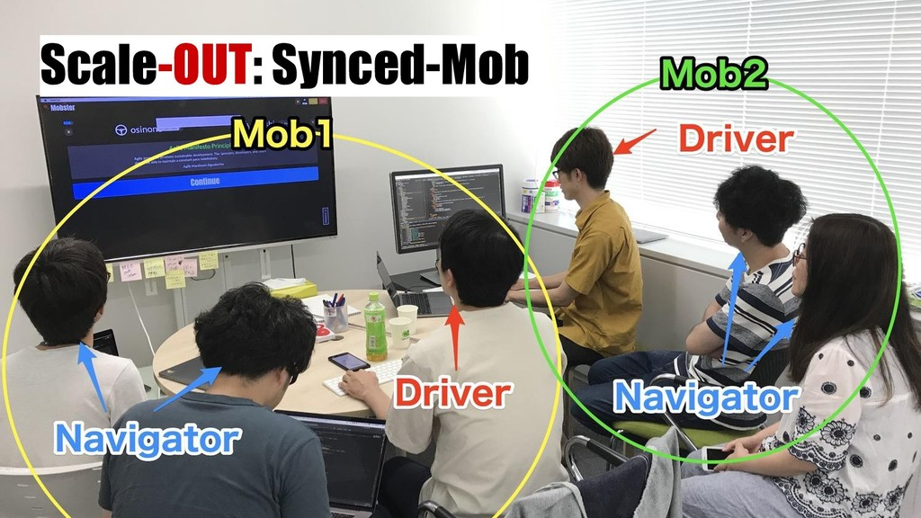 Scale-OUT: Synced-Mob