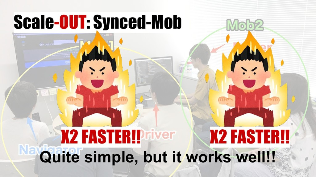 Scale-OUT: Synced-Mob X2 FASTER!! X2 FASTER!! Q...