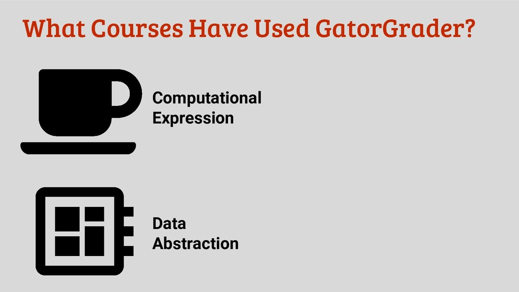 What Courses Have Used GatorGrader? Computation...