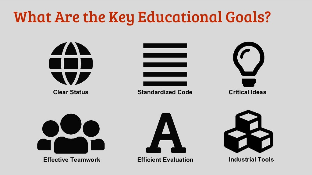 What Are the Key Educational Goals? Clear Statu...