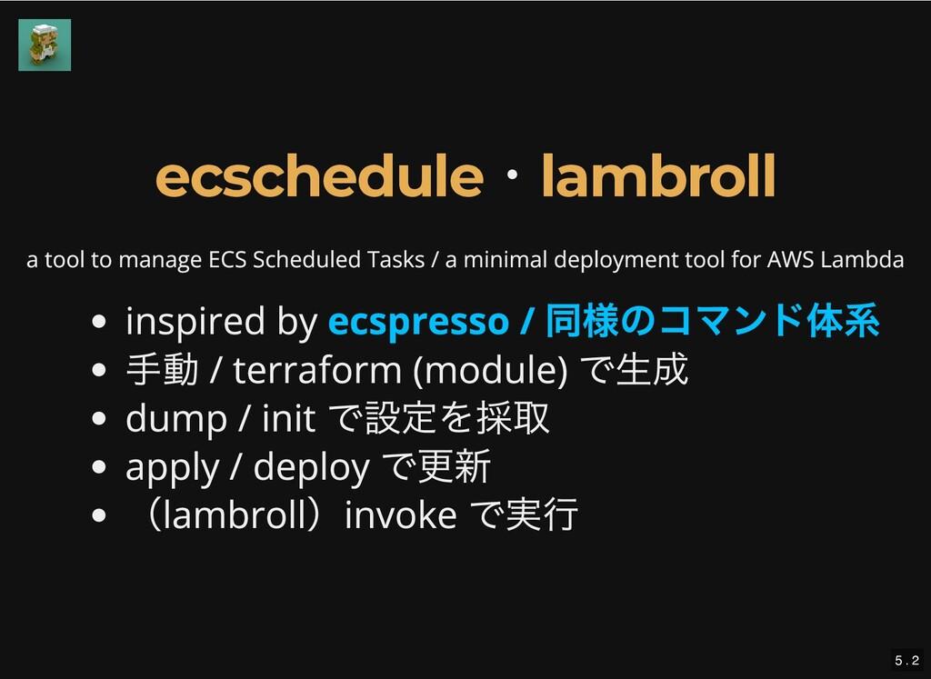 ・ ・ a tool to manage ECS Scheduled Tasks / a mi...