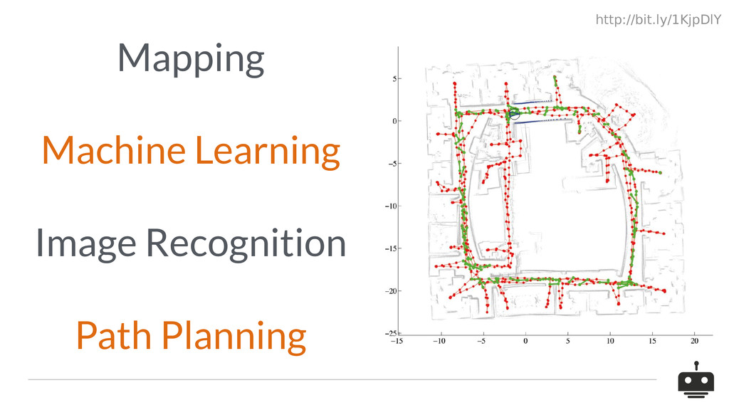 Mapping Machine Learning Image Recognition Path...