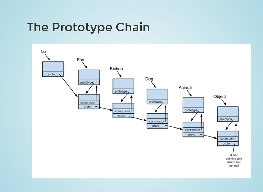 The Prototype Chain The Prototype Chain
