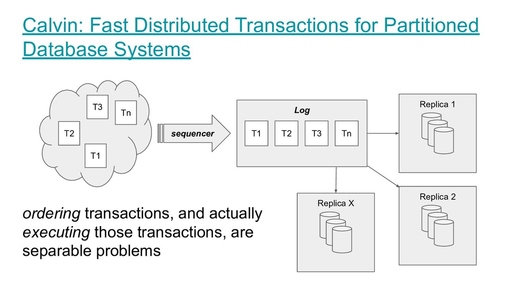 Calvin: Fast Distributed Transactions for Parti...