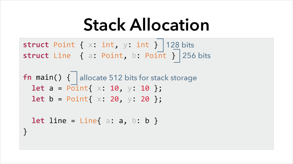 Stack Allocation struct Point { x: ...