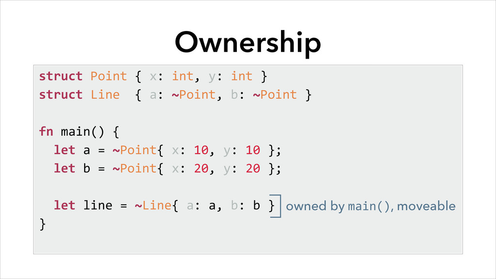 Ownership struct Point { x: int, ...