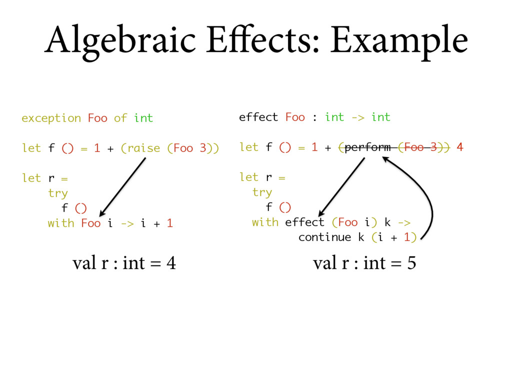 Algebraic Effects: Example exception Foo of int ...