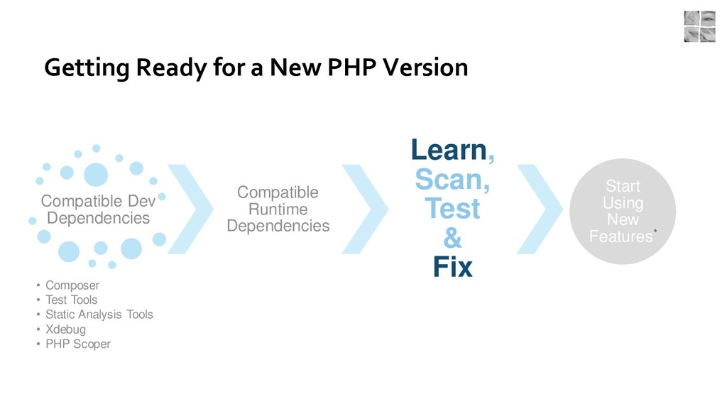 Getting Ready for a New PHP Version Compatible ...